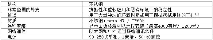 傲游截图2018gg0425145341.png