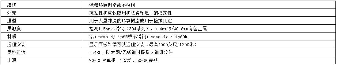金属jian测机参shu